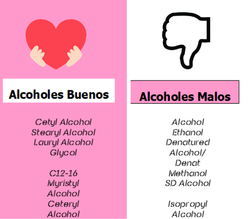alcohol en cosmeticos